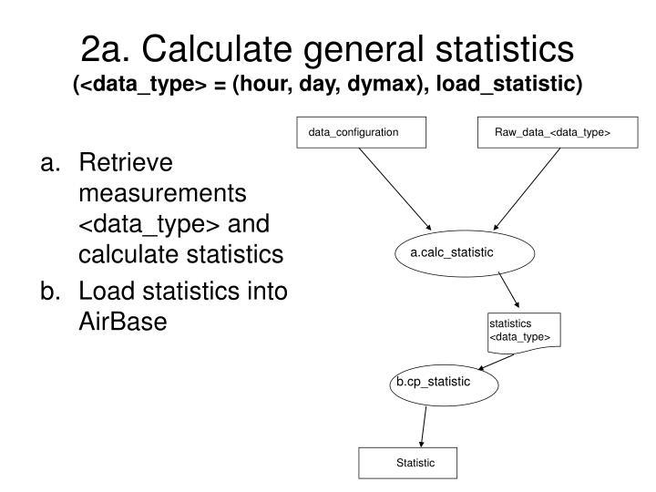 2a. Calculate general statistics