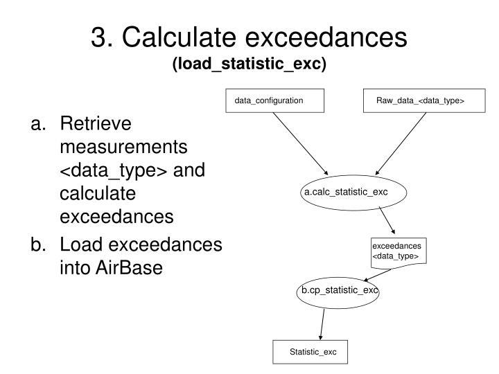 3. Calculate exceedances
