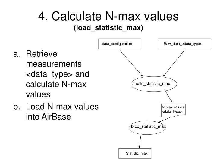 4. Calculate N-max values