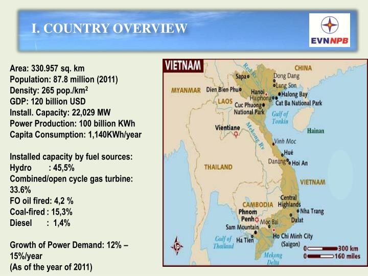 I. COUNTRY OVERVIEW