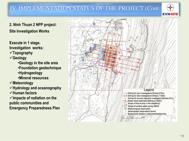IV. IMPLEMENTATION STATUS OF THE PROJECT (Cont.)