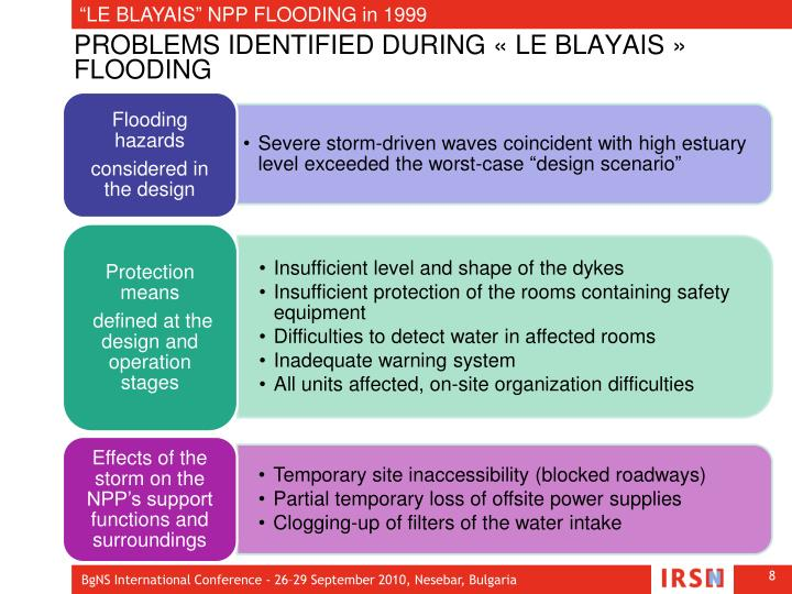 """LE BLAYAIS"" NPP FLOODING in 1999"