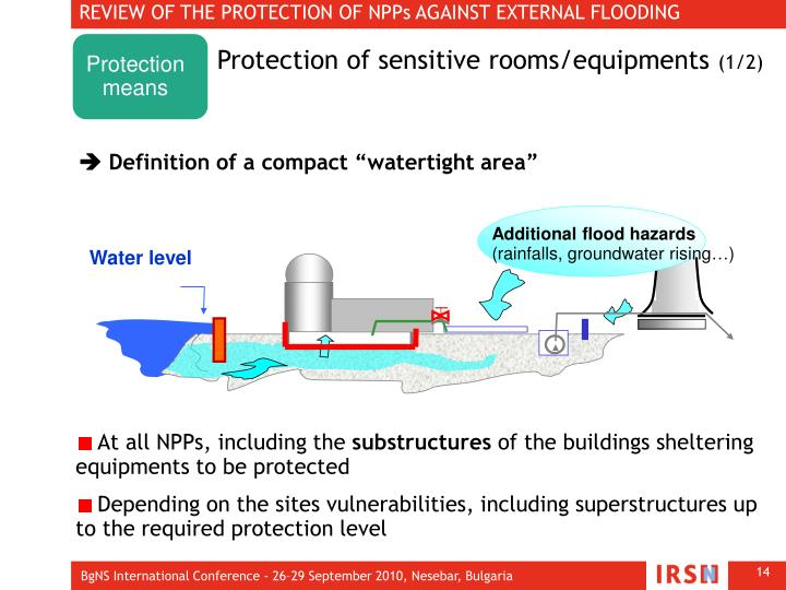 REVIEW OF THE PROTECTION OF NPPs AGAINST EXTERNAL FLOODING