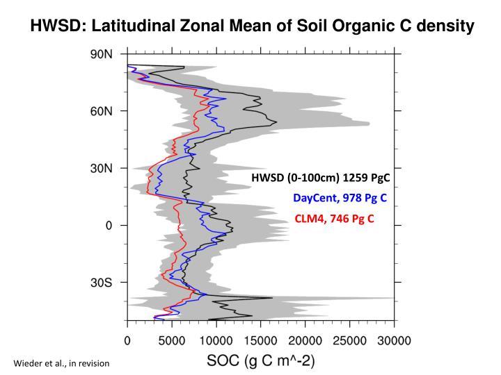HWSD: Latitudinal Zonal Mean of Soil Organic C density