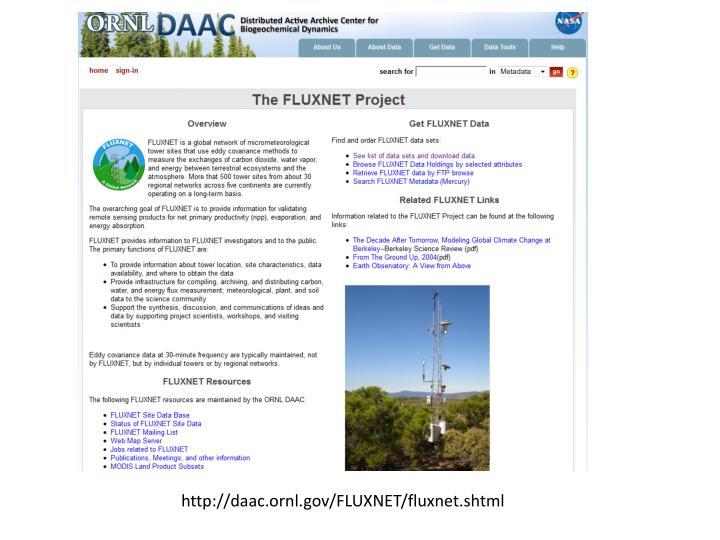 http://daac.ornl.gov/FLUXNET/fluxnet.shtml