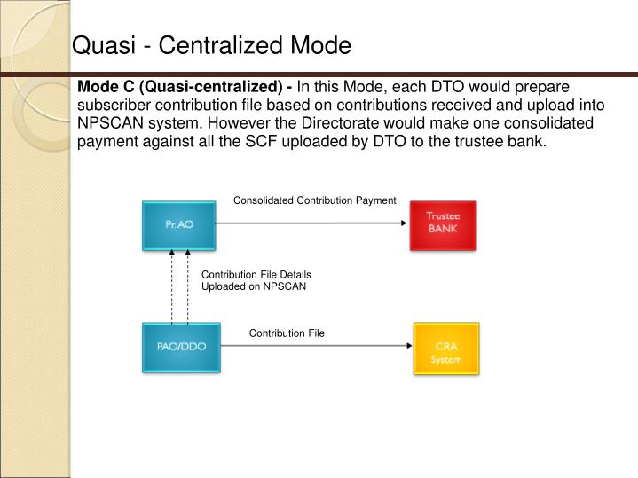 Quasi - Centralized Mode