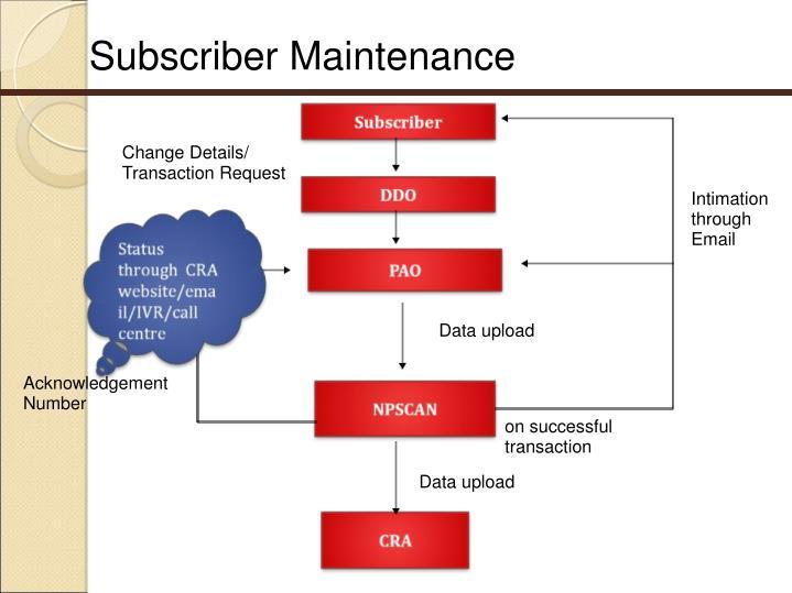 Subscriber Maintenance