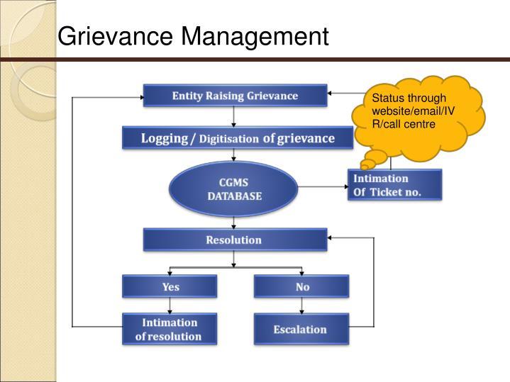 Grievance Management