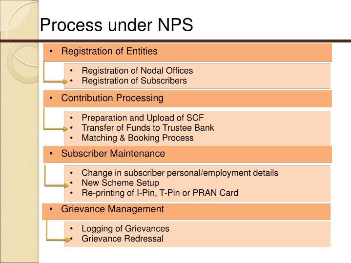 Process under NPS