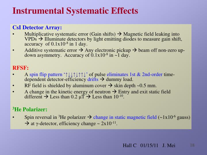 CsI Detector Array: