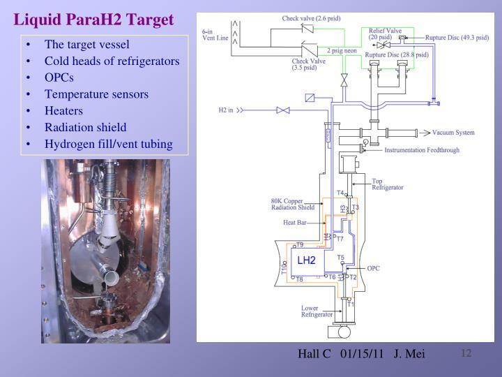 Liquid ParaH2 Target