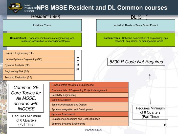 NPS MSSE Resident and DL Common courses