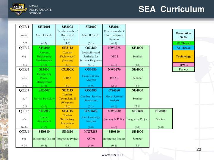 SEA  Curriculum