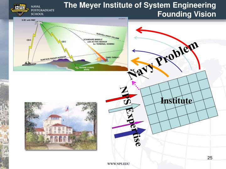 The Meyer Institute of System Engineering