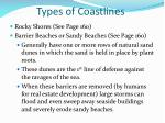 types of coastlines