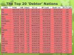 the top 20 debtor nations