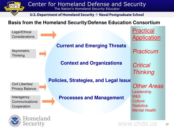 Basis from the Homeland Security/Defense Education Consortium