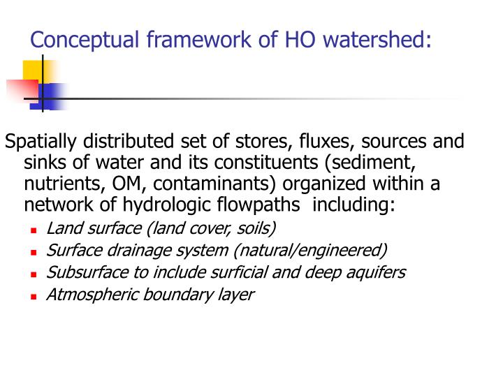 Conceptual framework of HO watershed: