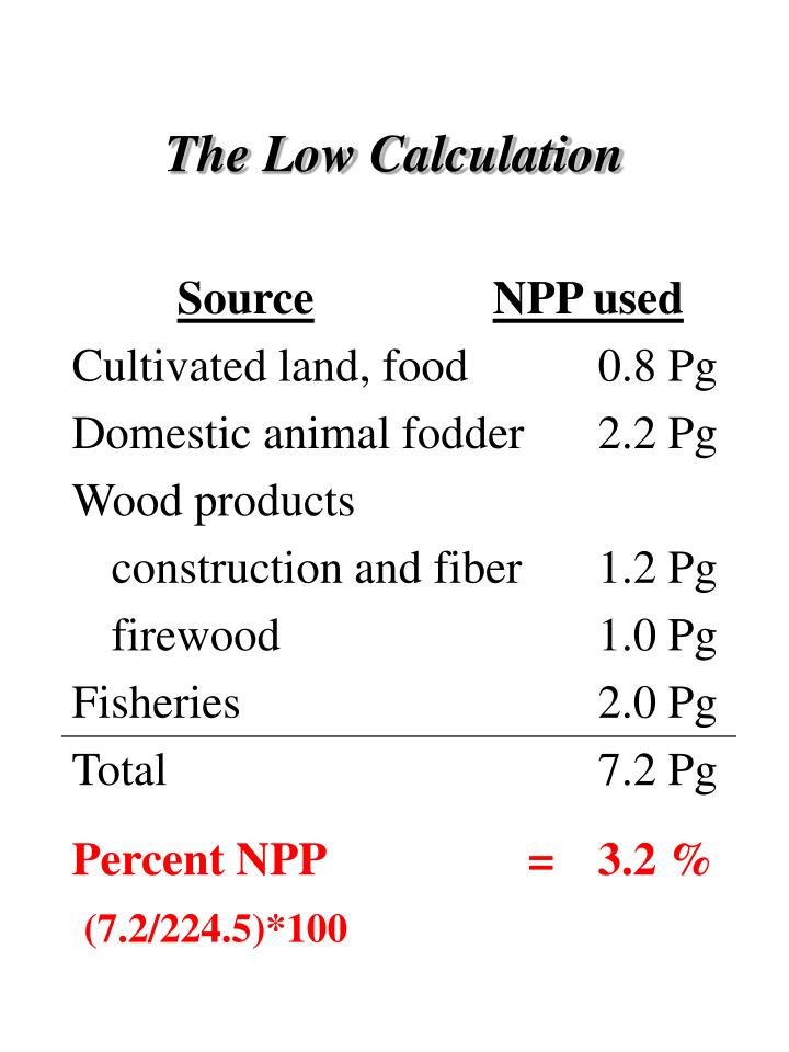 The Low Calculation