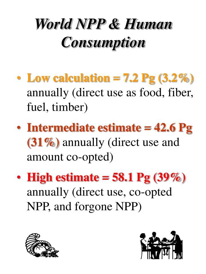 World NPP & Human Consumption