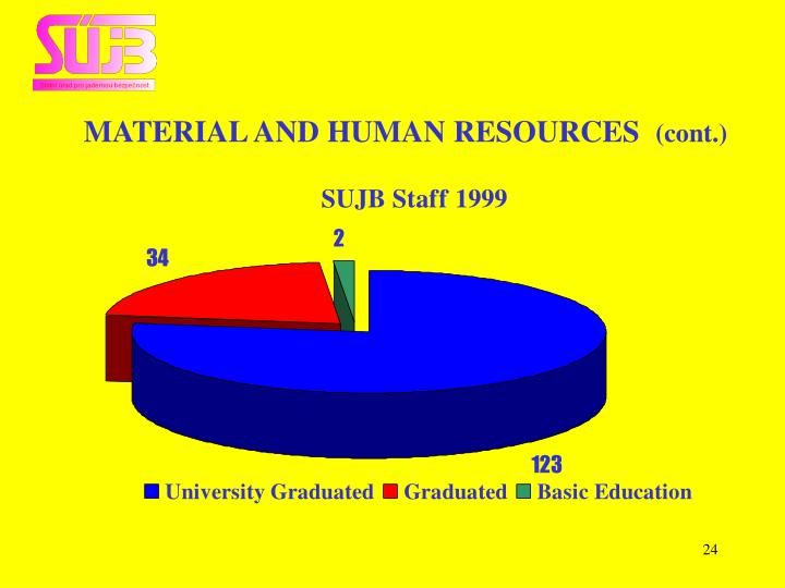 MATERIAL AND HUMAN RESOURCES