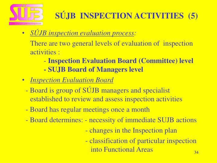 SÚJB  INSPECTION ACTIVITIES  (5)