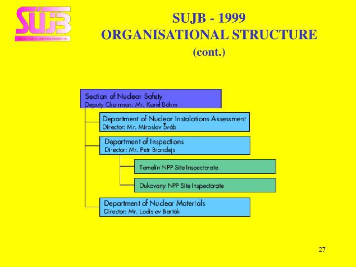 SUJB - 1999