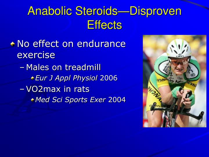 Anabolic Steroids—Disproven Effects