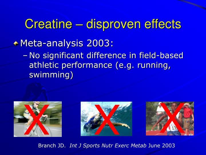 Creatine – disproven effects