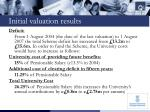 initial valuation results
