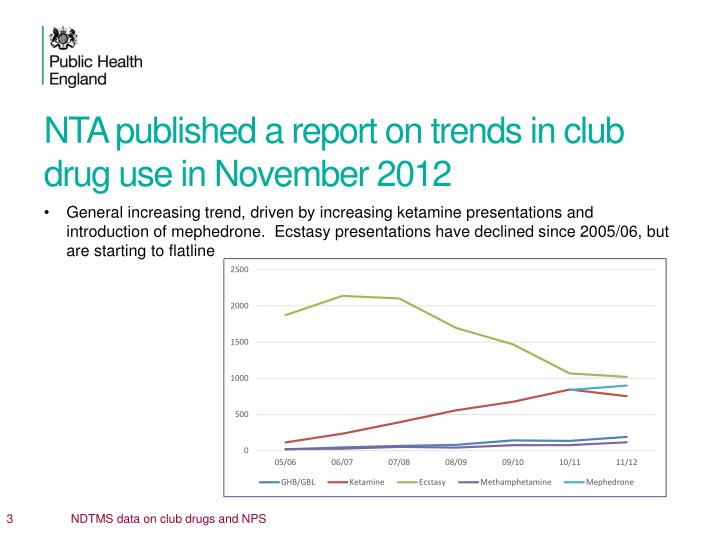 Nta published a report on trends in club drug use in november 20121