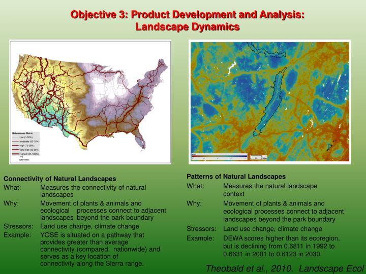 Landscape dynamics: Pattern of natural landscapes