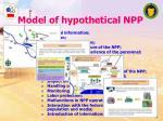 model of hypothetical npp
