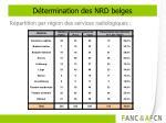 d termination des nrd belges1