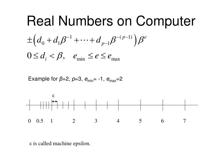Real Numbers on Computer