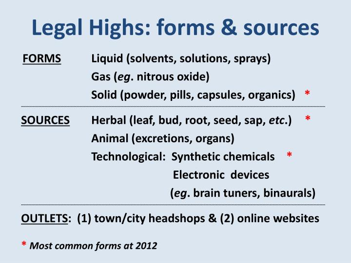 Legal Highs: forms & sources