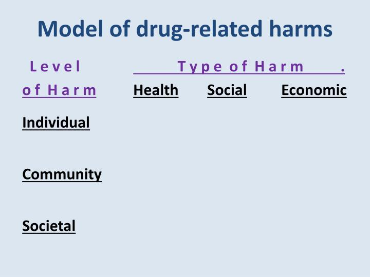 Model of drug-related harms