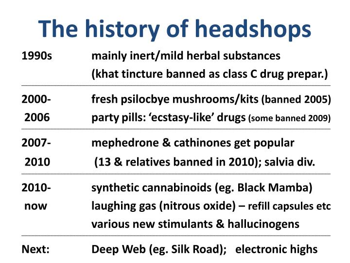 The history of headshops