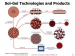 sol gel technologies and products