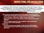 shock trial pci versus cabg