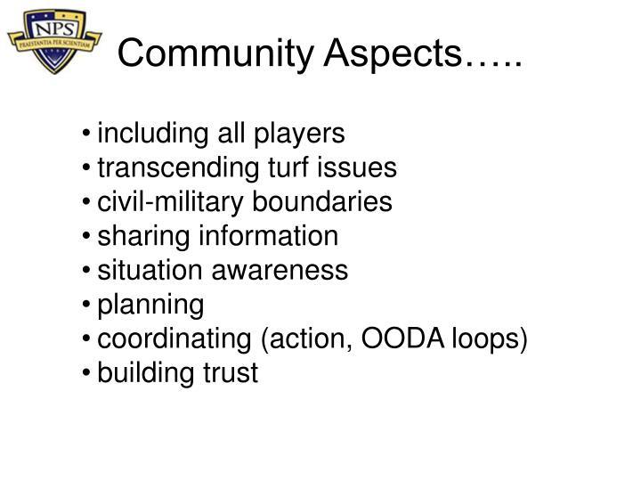 Community Aspects…..