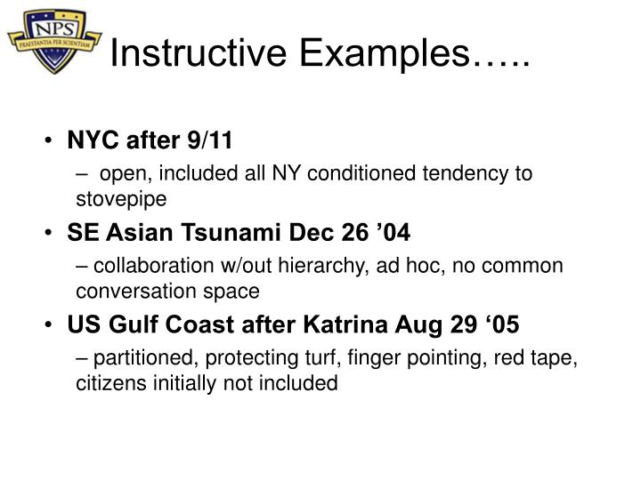 Instructive Examples…..