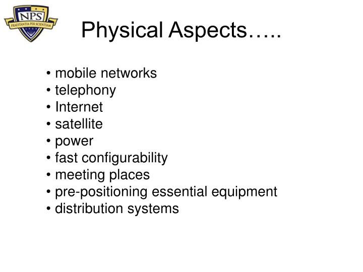 Physical Aspects…..