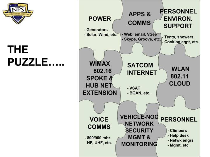 THE PUZZLE…..