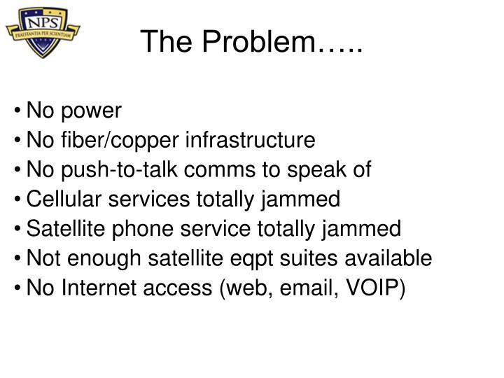 The Problem…..