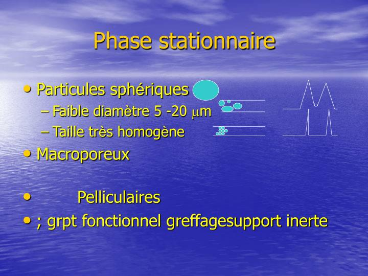 Phase stationnaire