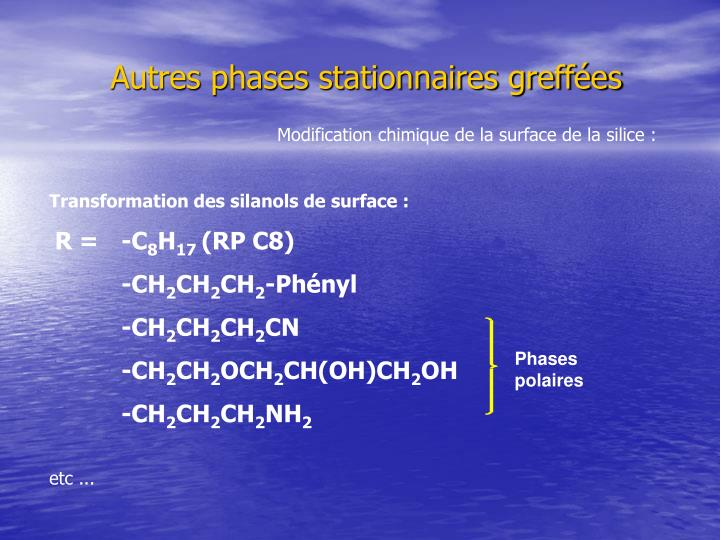 Phases polaires