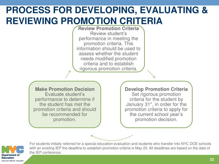 PROCESS FOR DEVELOPING, EVALUATING & REVIEWING PROMOTION CRITERIA