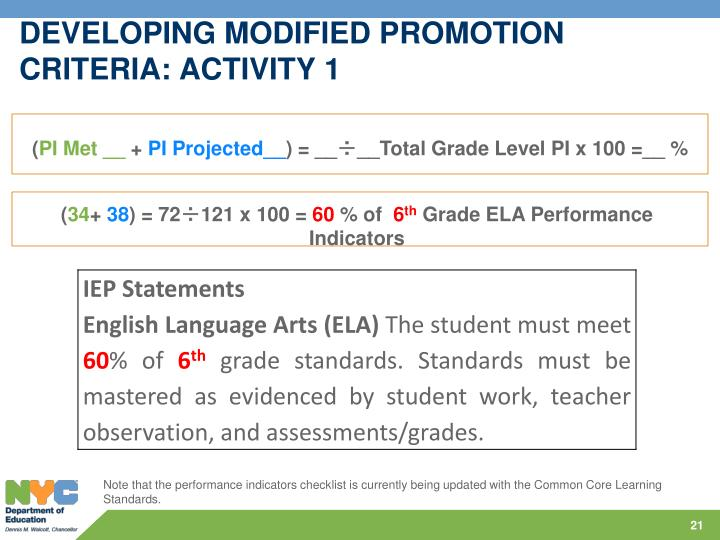 DEVELOPING MODIFIED PROMOTION CRITERIA: ACTIVITY 1