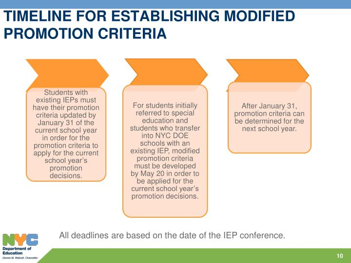 TIMELINE FOR ESTABLISHING MODIFIED PROMOTION CRITERIA
